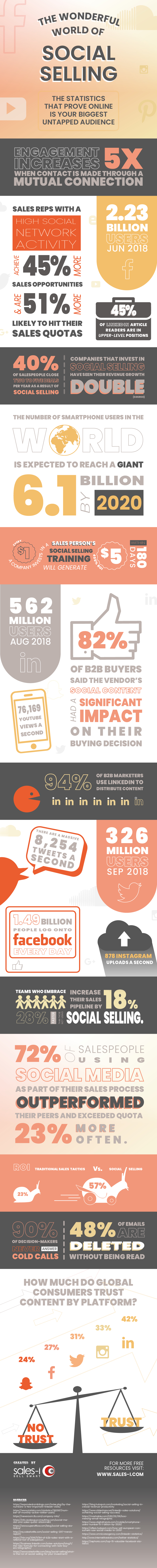 social-selling-infographic